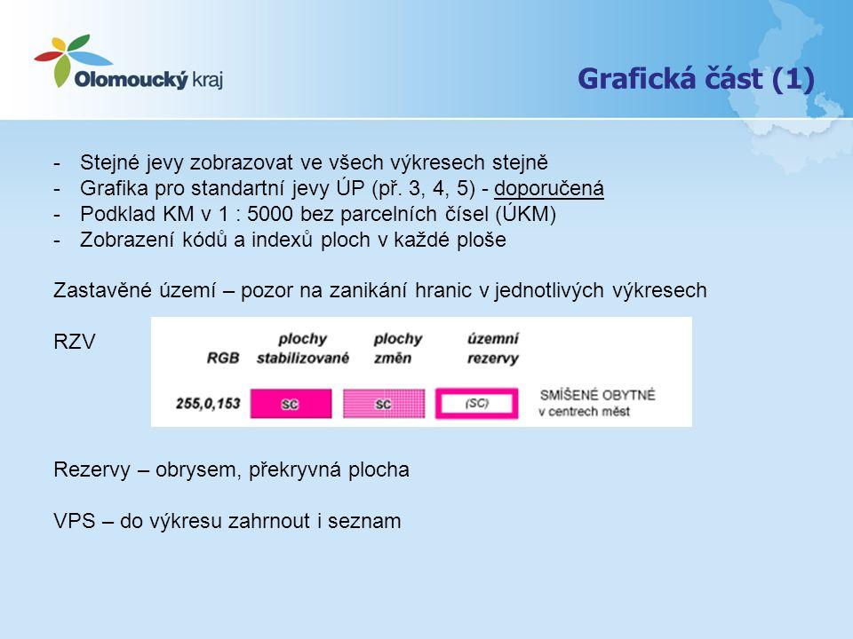 Grafická část (1) -Stejné jevy zobrazovat ve všech výkresech stejně -Grafika pro standartní jevy ÚP (př. 3, 4, 5) - doporučená -Podklad KM v 1 : 5000