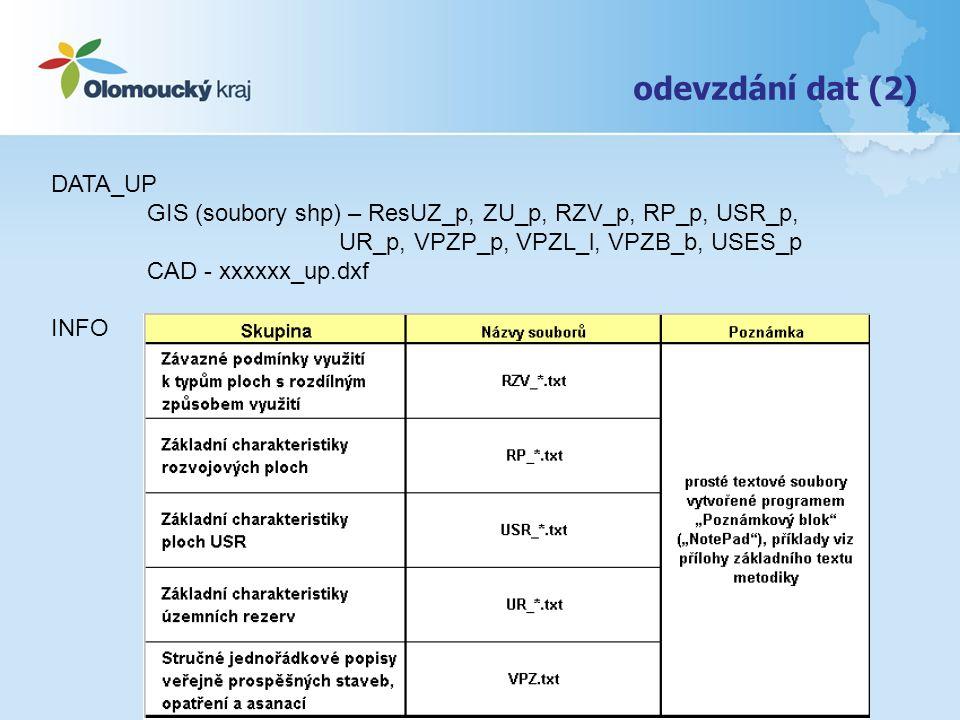 odevzdání dat (2) DATA_UP GIS (soubory shp) – ResUZ_p, ZU_p, RZV_p, RP_p, USR_p, UR_p, VPZP_p, VPZL_l, VPZB_b, USES_p CAD - xxxxxx_up.dxf INFO