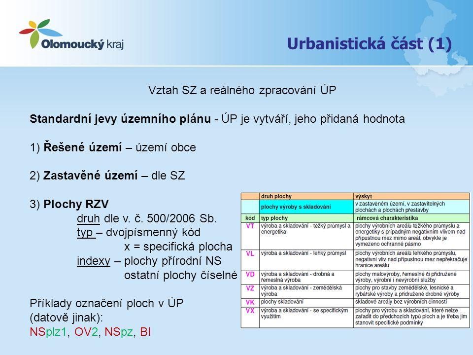 Urbanistická část (1) Vztah SZ a reálného zpracování ÚP Standardní jevy územního plánu - ÚP je vytváří, jeho přidaná hodnota 1) Řešené území – území obce 2) Zastavěné území – dle SZ 3) Plochy RZV druh dle v.