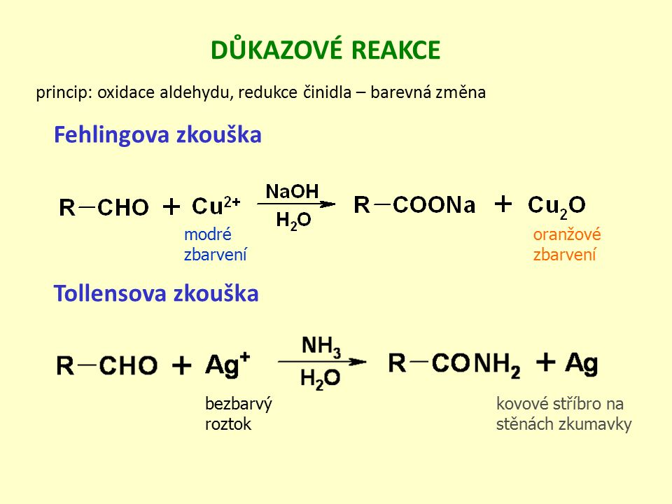 DŮKAZOVÉ REAKCE Fehlingova zkouška Tollensova zkouška princip: oxidace aldehydu, redukce činidla – barevná změna modré zbarvení oranžové zbarvení bezbarvý roztok kovové stříbro na stěnách zkumavky