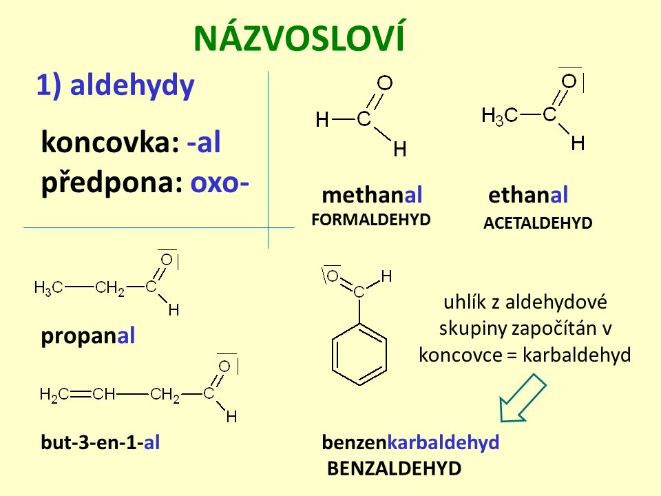 NÁZVOSLOVÍ 2) ketony koncovka: -on předpona: oxo- propanon pentan-3-on ACETON 2-oxopropanová kyselina dimethylketon diethylketon kyselina pyrohroznová