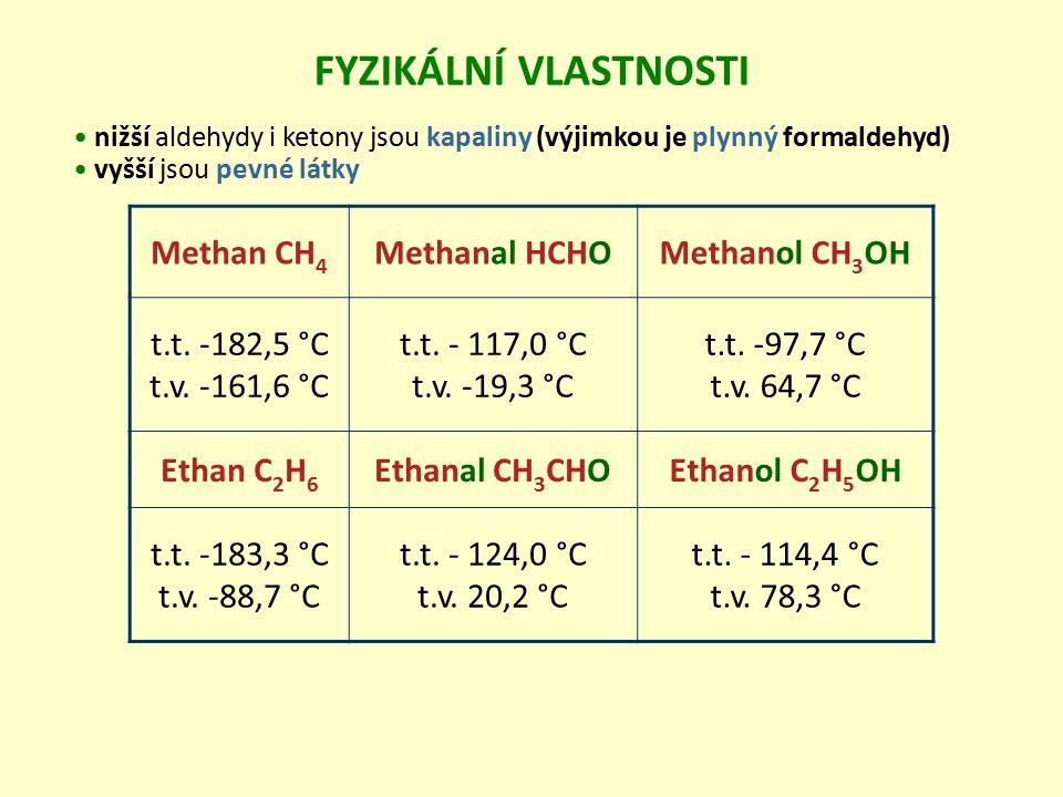 Methan CH 4 Methanal HCHOMethanol CH 3 OH t.t. -182,5 °C t.v. -161,6 °C t.t. - 117,0 °C t.v. -19,3 °C t.t. -97,7 °C t.v. 64,7 °C Ethan C 2 H 6 Ethanal