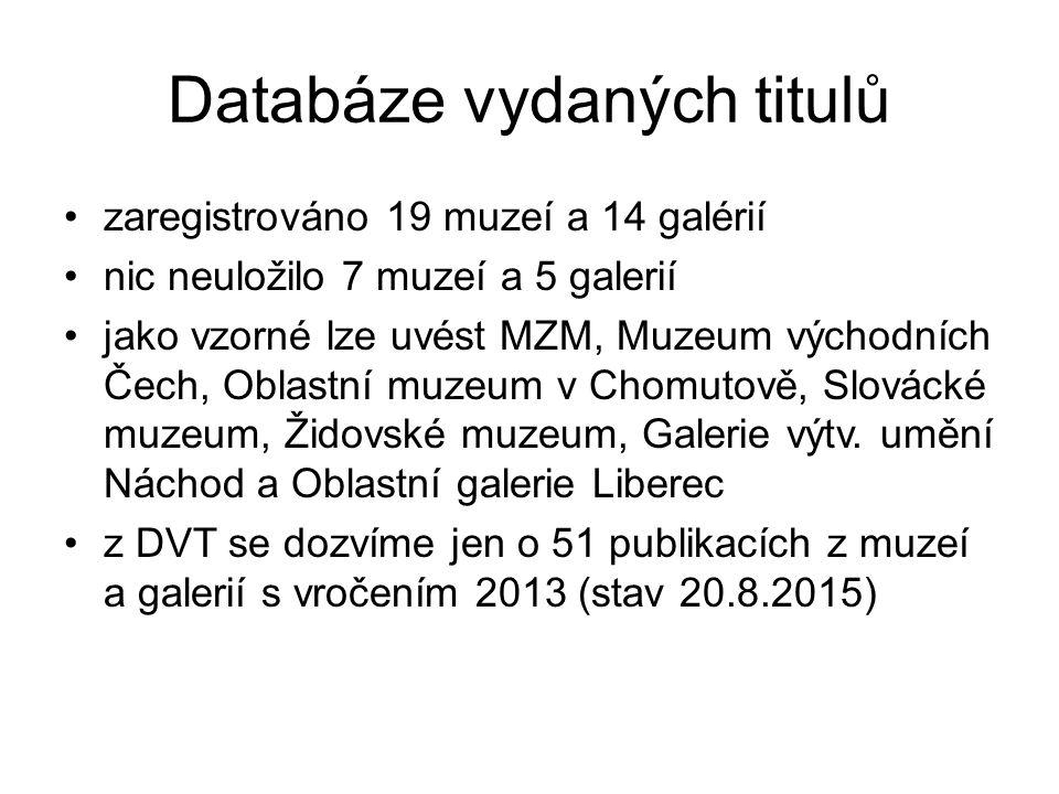 Databáze vydaných titulů zaregistrováno 19 muzeí a 14 galérií nic neuložilo 7 muzeí a 5 galerií jako vzorné lze uvést MZM, Muzeum východních Čech, Oblastní muzeum v Chomutově, Slovácké muzeum, Židovské muzeum, Galerie výtv.