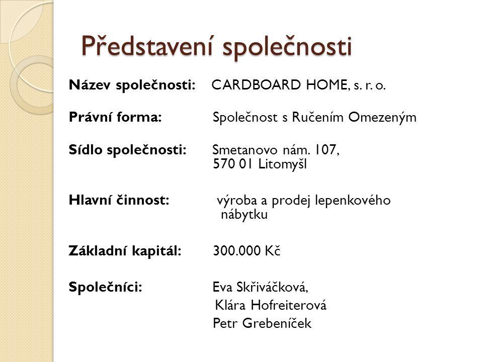 Představení společnosti Název společnosti: CARDBOARD HOME, s.