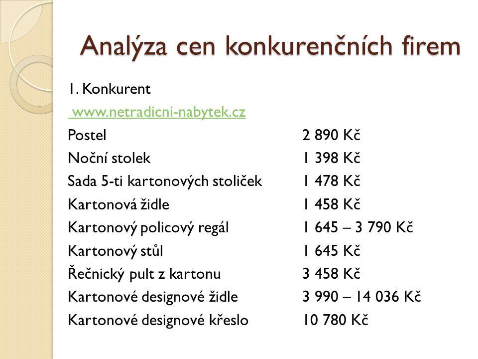 Analýza cen konkurenčních firem 1.