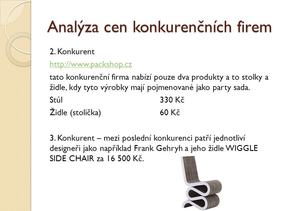 Analýza cen konkurenčních firem 2.