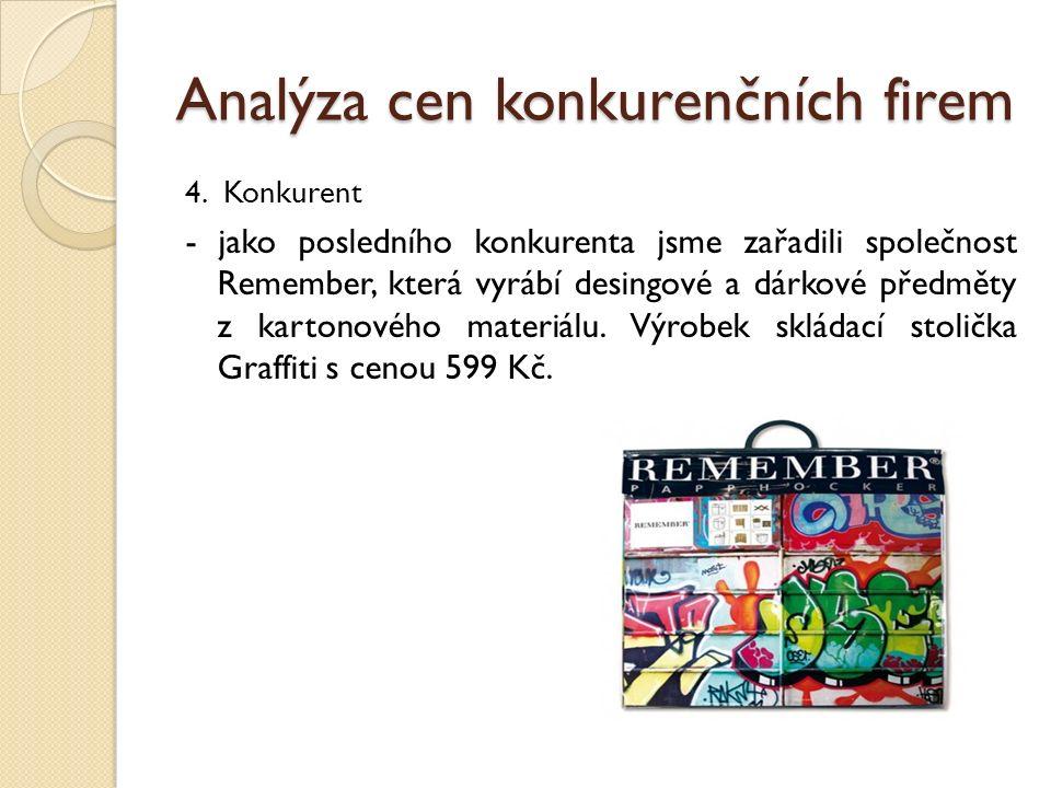 Analýza cen konkurenčních firem 4.