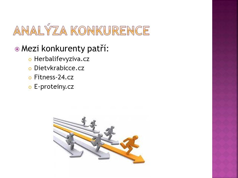  Mezi konkurenty patří: Herbalifevyziva.cz Dietvkrabicce.cz Fitness-24.cz E-proteiny.cz
