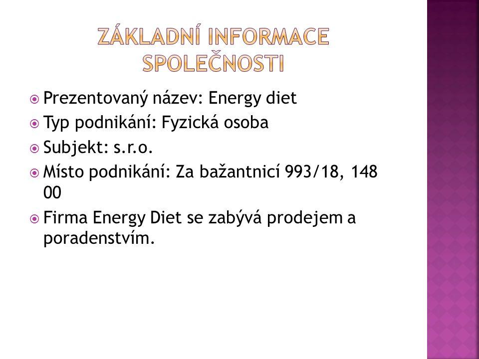  Prezentovaný název: Energy diet  Typ podnikání: Fyzická osoba  Subjekt: s.r.o.