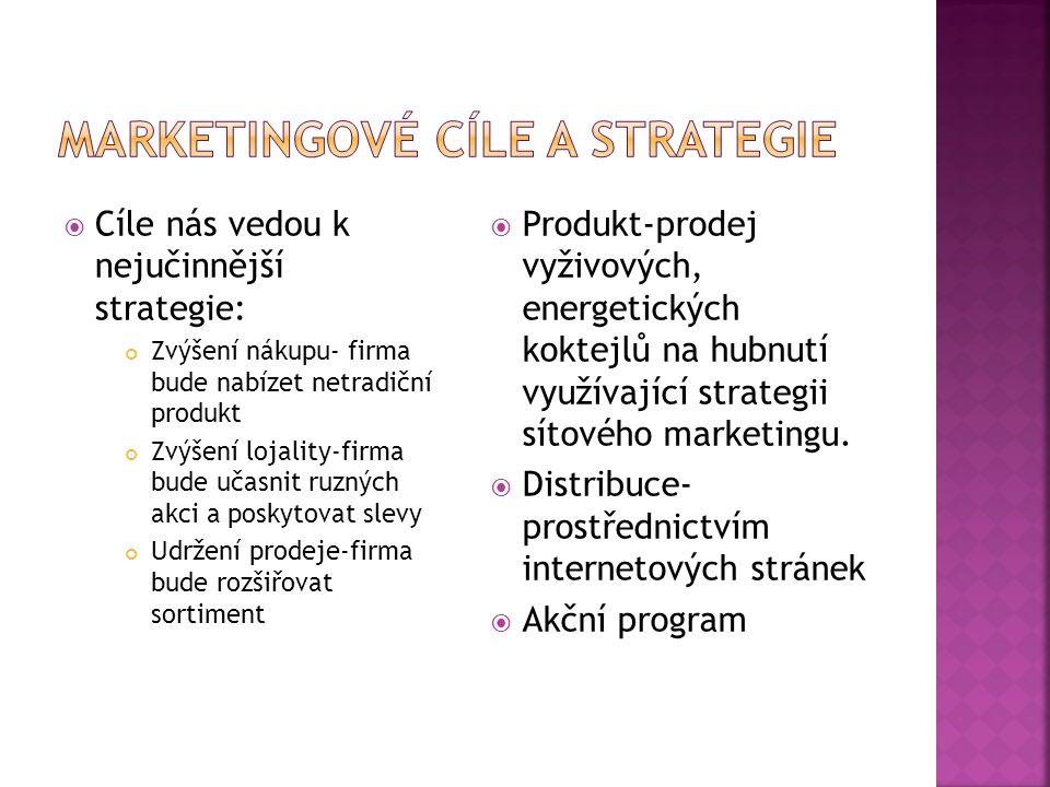  Cíle nás vedou k nejučinnější strategie: Zvýšení nákupu- firma bude nabízet netradiční produkt Zvýšení lojality-firma bude učasnit ruzných akci a poskytovat slevy Udržení prodeje-firma bude rozšiřovat sortiment  Produkt-prodej vyživových, energetických koktejlů na hubnutí využívající strategii sítového marketingu.