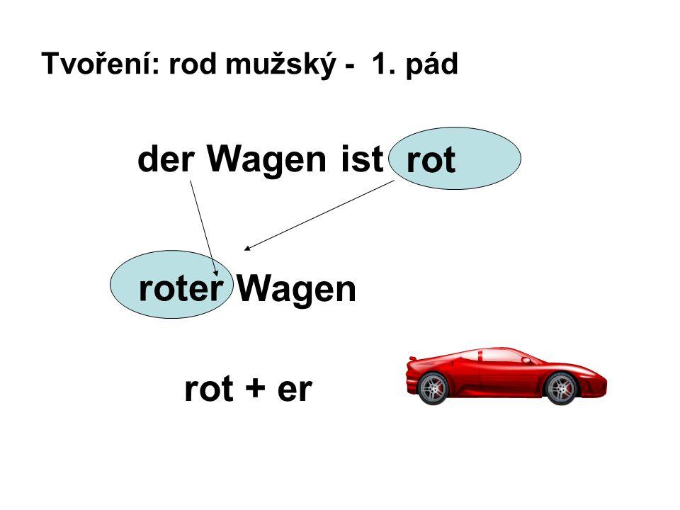 Tvoření: rod mužský - 1. pád der Wagen ist Wagen rot + er rot roter