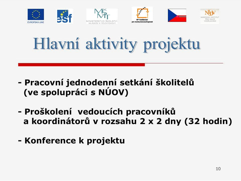 10 - Pracovní jednodenní setkání školitelů (ve spolupráci s NÚOV) - Proškolení vedoucích pracovníků a koordinátorů v rozsahu 2 x 2 dny (32 hodin) - Konference k projektu