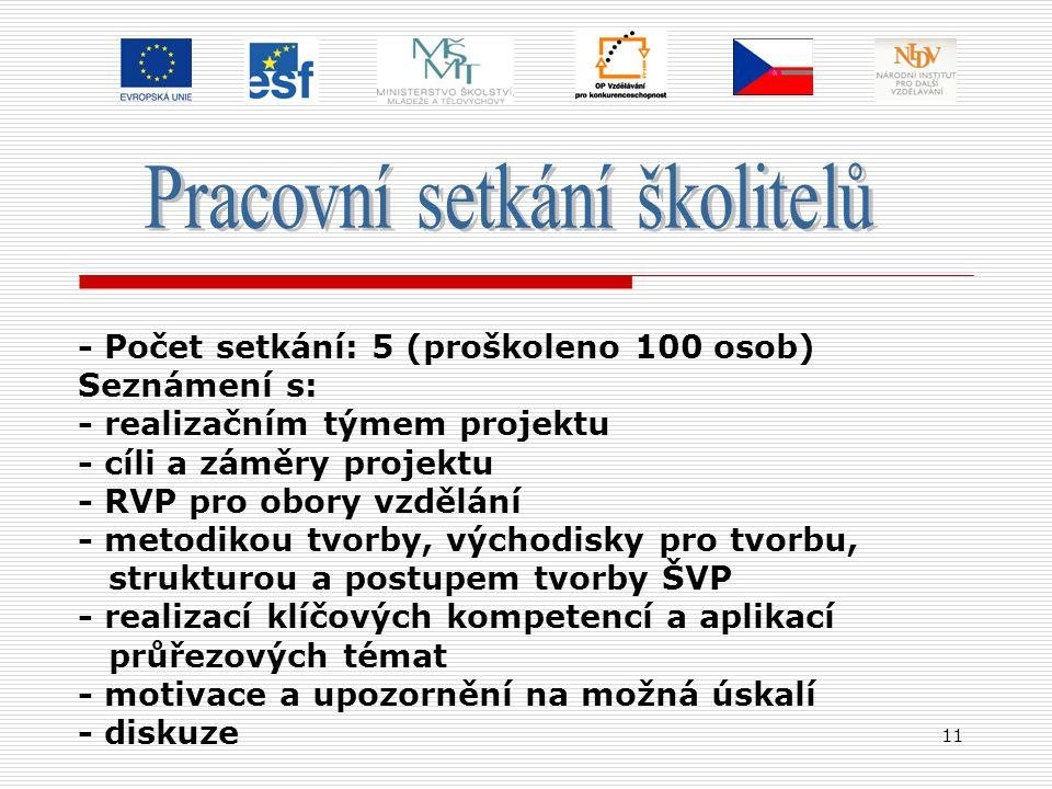 11 1. - Počet setkání: 5 (proškoleno 100 osob) Seznámení s: - realizačním týmem projektu - cíli a záměry projektu - RVP pro obory vzdělání - metodikou