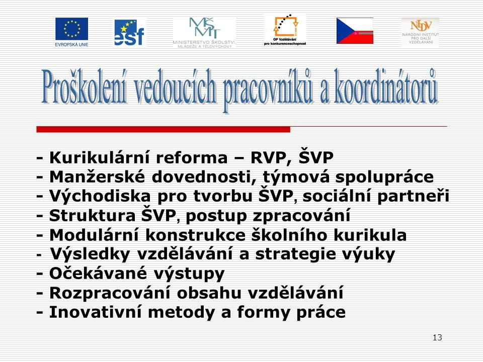 13 1. - Kurikulární reforma – RVP, ŠVP - Manžerské dovednosti, týmová spolupráce - Východiska pro tvorbu ŠVP, sociální partneři - Struktura ŠVP, postu