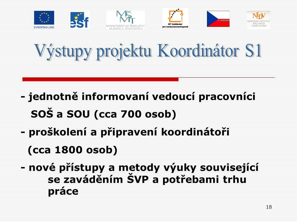 18 - jednotně informovaní vedoucí pracovníci SOŠ a SOU (cca 700 osob) - proškolení a připravení koordinátoři (cca 1800 osob) - nové přístupy a metody výuky související se zaváděním ŠVP a potřebami trhu práce