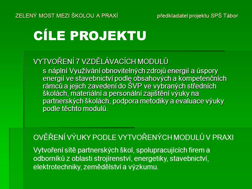 ZELENÝ MOST MEZI ŠKOLOU A PRAXÍ předkladatel projektu SPŠ Tábor 1.Význam, přehled a celkové využití energetických zdrojů 2.Biomasa pro energii 3.Solární energie 4.Tepelná čerpadla 5.