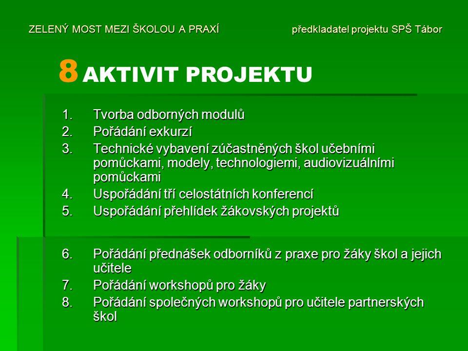 ZELENÝ MOST MEZI ŠKOLOU A PRAXÍ předkladatel projektu SPŠ Tábor 1.Tvorba odborných modulů 2.Pořádání exkurzí 3.Technické vybavení zúčastněných škol učebními pomůckami, modely, technologiemi, audiovizuálními pomůckami 4.Uspořádání tří celostátních konferencí 5.Uspořádání přehlídek žákovských projektů 6.Pořádání přednášek odborníků z praxe pro žáky škol a jejich učitele 7.Pořádání workshopů pro žáky 8.Pořádání společných workshopů pro učitele partnerských škol 8 AKTIVIT PROJEKTU