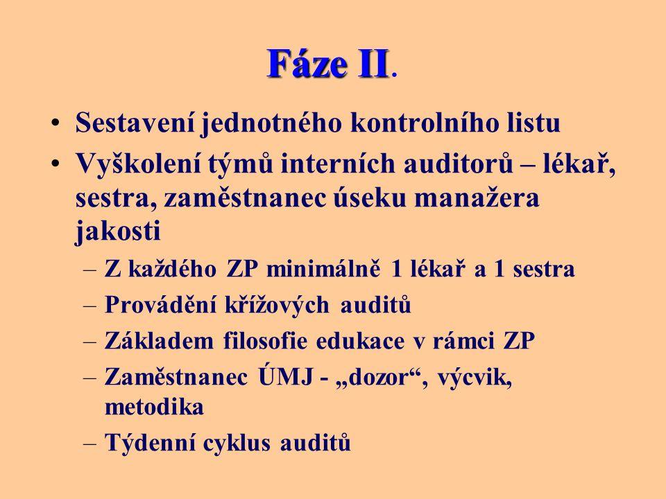 Fáze II Fáze II.