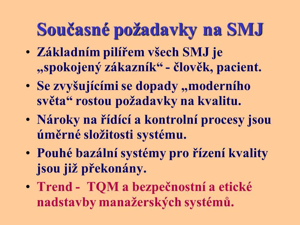 """Současné požadavky na SMJ Základním pilířem všech SMJ je """"spokojený zákazník - člověk, pacient."""