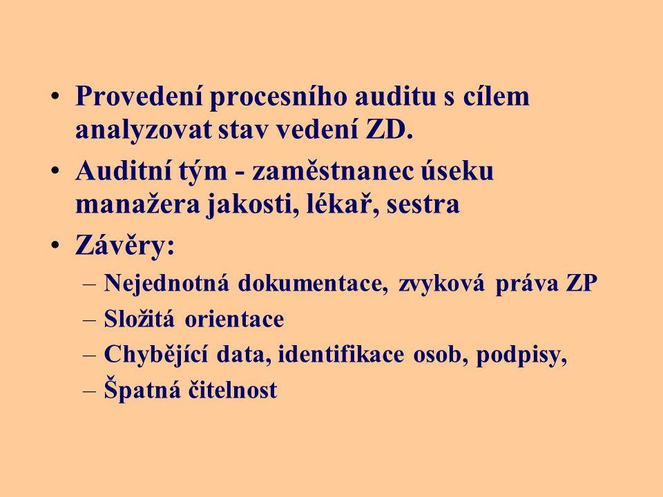Provedení procesního auditu s cílem analyzovat stav vedení ZD.
