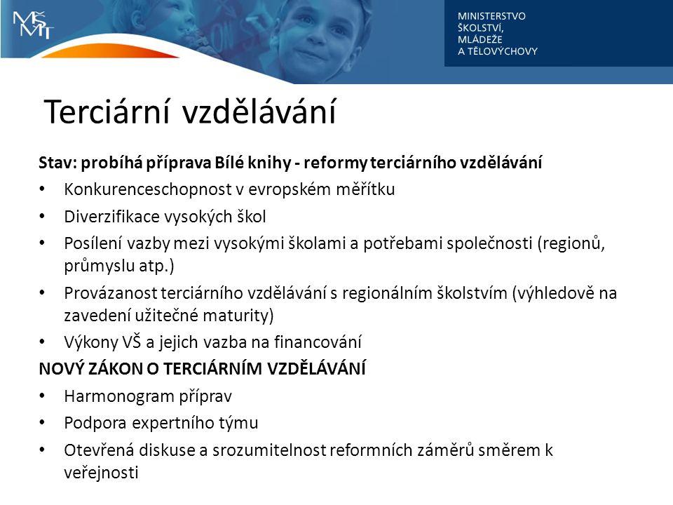 Terciární vzdělávání Stav: probíhá příprava Bílé knihy - reformy terciárního vzdělávání Konkurenceschopnost v evropském měřítku Diverzifikace vysokých škol Posílení vazby mezi vysokými školami a potřebami společnosti (regionů, průmyslu atp.) Provázanost terciárního vzdělávání s regionálním školstvím (výhledově na zavedení užitečné maturity) Výkony VŠ a jejich vazba na financování NOVÝ ZÁKON O TERCIÁRNÍM VZDĚLÁVÁNÍ Harmonogram příprav Podpora expertního týmu Otevřená diskuse a srozumitelnost reformních záměrů směrem k veřejnosti