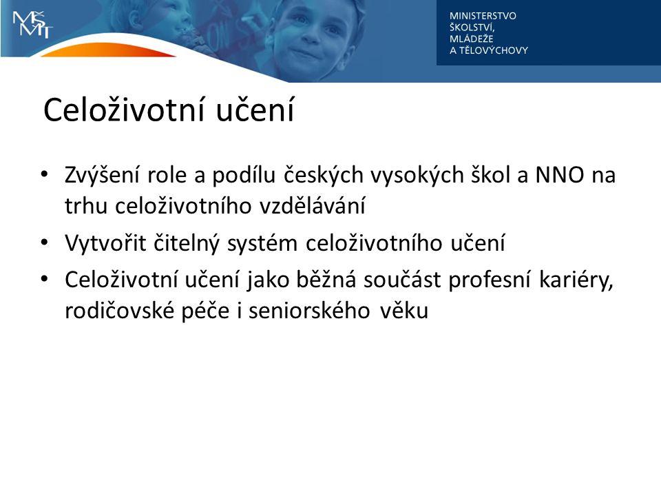 Celoživotní učení Zvýšení role a podílu českých vysokých škol a NNO na trhu celoživotního vzdělávání Vytvořit čitelný systém celoživotního učení Celož