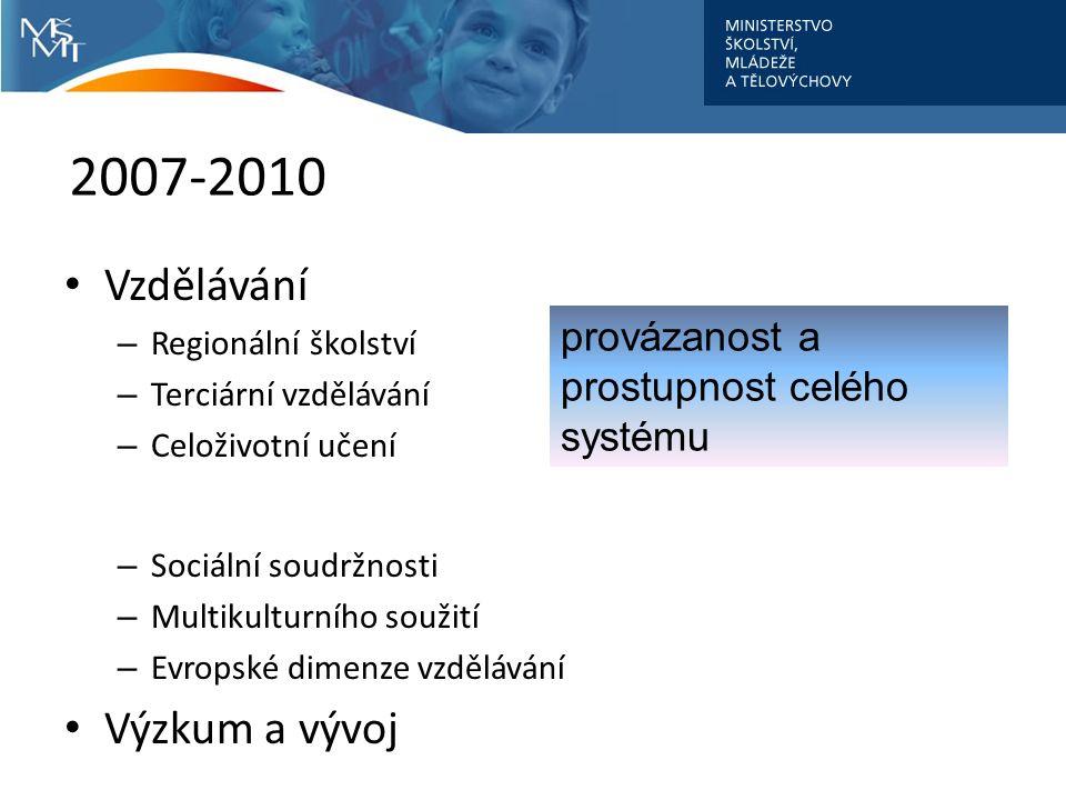 2007-2010 Vzdělávání – Regionální školství – Terciární vzdělávání – Celoživotní učení – Sociální soudržnosti – Multikulturního soužití – Evropské dimenze vzdělávání Výzkum a vývoj provázanost a prostupnost celého systému