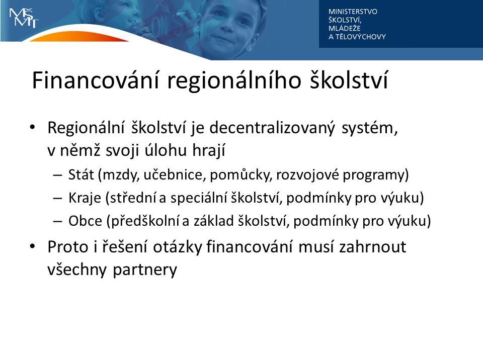 Financování regionálního školství Regionální školství je decentralizovaný systém, v němž svoji úlohu hrají – Stát (mzdy, učebnice, pomůcky, rozvojové programy) – Kraje (střední a speciální školství, podmínky pro výuku) – Obce (předškolní a základ školství, podmínky pro výuku) Proto i řešení otázky financování musí zahrnout všechny partnery