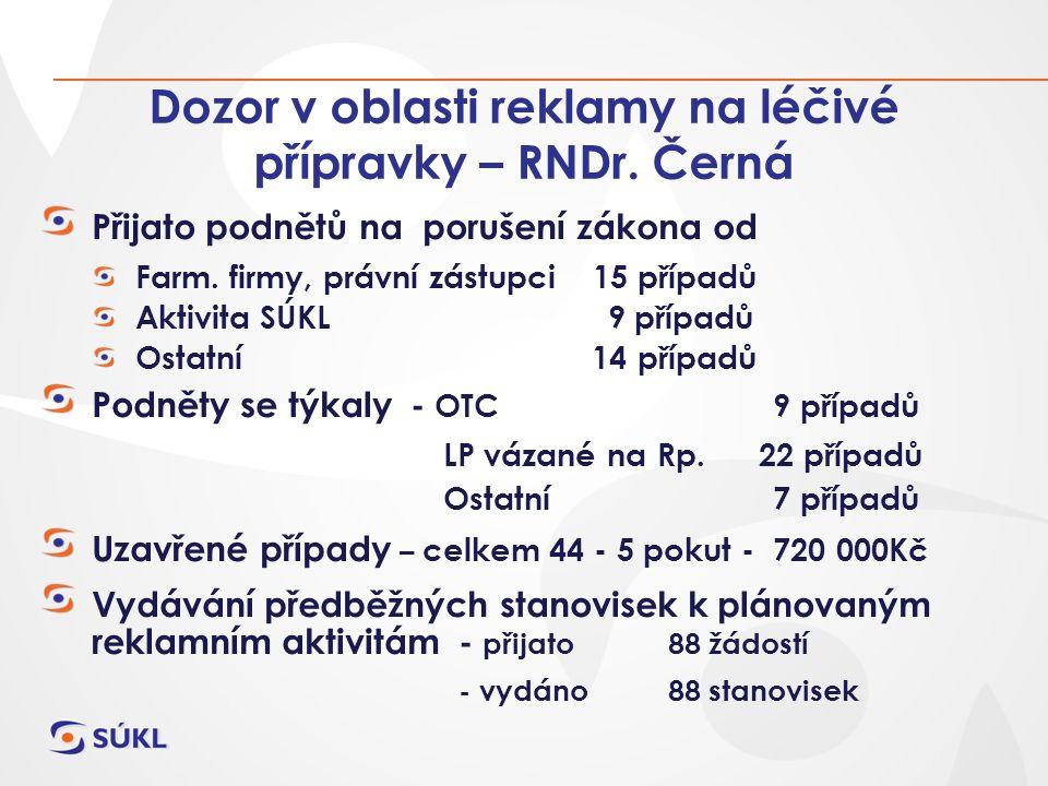 Dozor v oblasti reklamy na léčivé přípravky – RNDr.