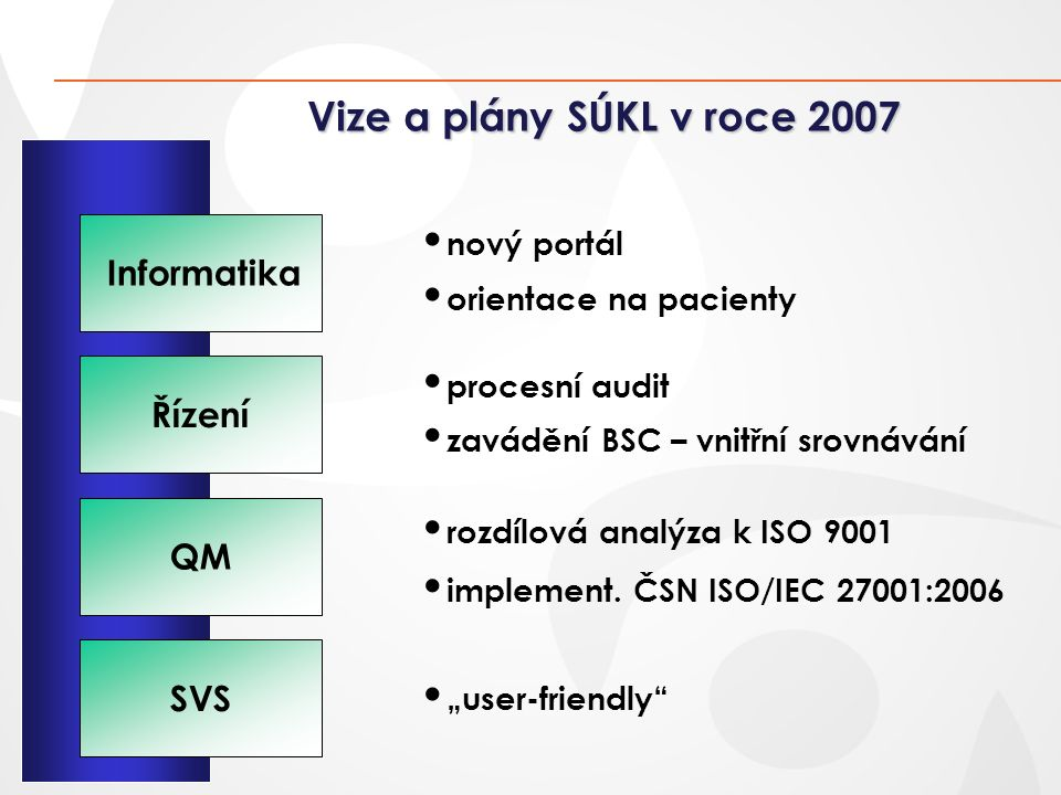 Informatika Řízení QM nový portál orientace na pacienty rozdílová analýza k ISO 9001 implement. ČSN ISO/IEC 27001:2006 procesní audit zavádění BSC – v