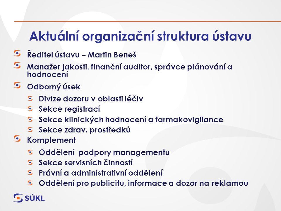 Aktuální organizační struktura ústavu Ředitel ústavu – Martin Beneš Manažer jakosti, finanční auditor, správce plánování a hodnocení Odborný úsek Divize dozoru v oblasti léčiv Sekce registrací Sekce klinických hodnocení a farmakovigilance Sekce zdrav.
