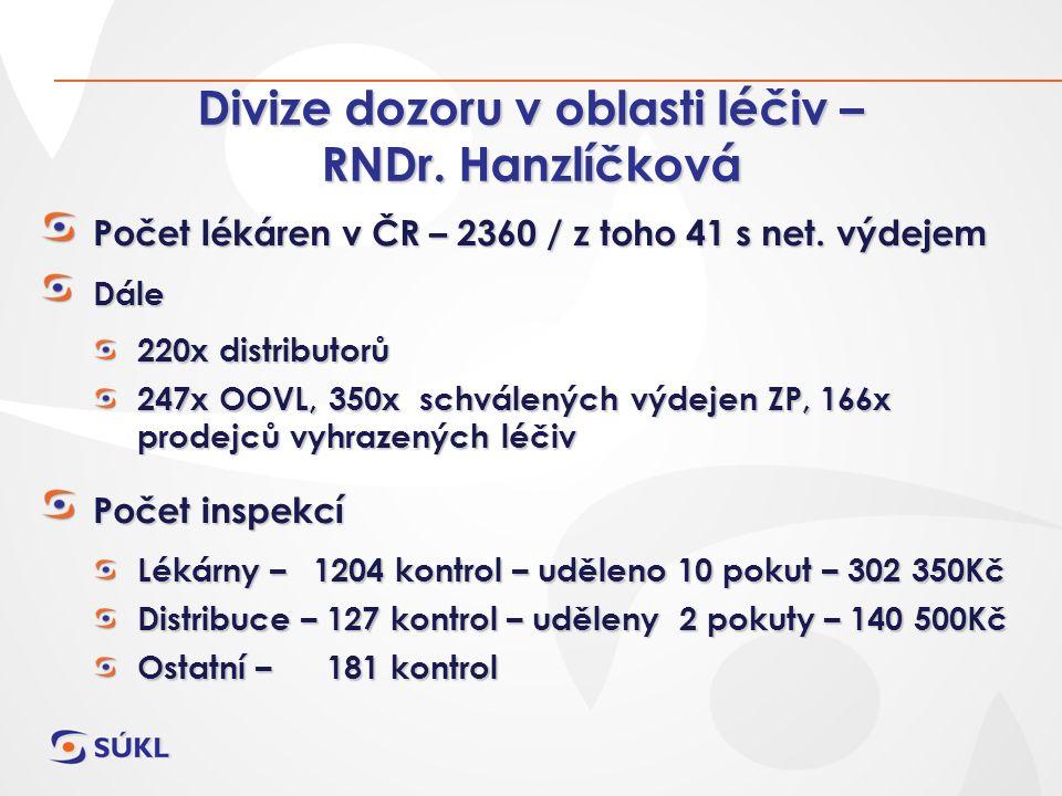 Divize dozoru v oblasti léčiv – RNDr. Hanzlíčková Počet lékáren v ČR – 2360 / z toho 41 s net. výdejem Dále 220x distributorů 247x OOVL, 350x schválen