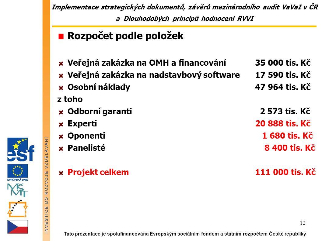 Implementace strategických dokumentů, závěrů mezinárodního audit VaVaI v ČR a Dlouhodobých principů hodnocení RVVI Rozpočet podle položek Veřejná zakázka na OMH a financování35 000 tis.