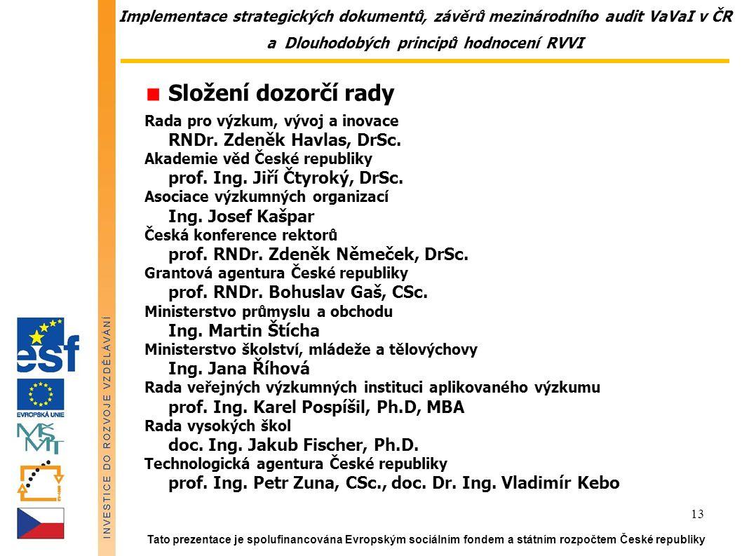 Implementace strategických dokumentů, závěrů mezinárodního audit VaVaI v ČR a Dlouhodobých principů hodnocení RVVI Složení dozorčí rady Rada pro výzkum, vývoj a inovace RNDr.