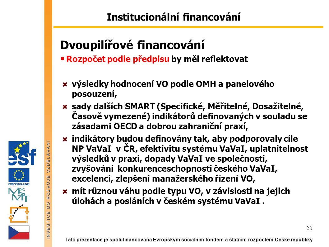 Tato prezentace je spolufinancována Evropským sociálním fondem a státním rozpočtem České republiky 20 Institucionální financování Dvoupilířové financování  Rozpočet podle předpisu by měl reflektovat výsledky hodnocení VO podle OMH a panelového posouzení, sady dalších SMART (Specifické, Měřitelné, Dosažitelné, Časově vymezené) indikátorů definovaných v souladu se zásadami OECD a dobrou zahraniční praxí, indikátory budou definovány tak, aby podporovaly cíle NP VaVaI v ČR, efektivitu systému VaVaI, uplatnitelnost výsledků v praxi, dopady VaVaI ve společnosti, zvyšování konkurenceschopnosti českého VaVaI, excelenci, zlepšení manažerského řízení VO, mít různou váhu podle typu VO, v závislosti na jejich úlohách a posláních v českém systému VaVaI.
