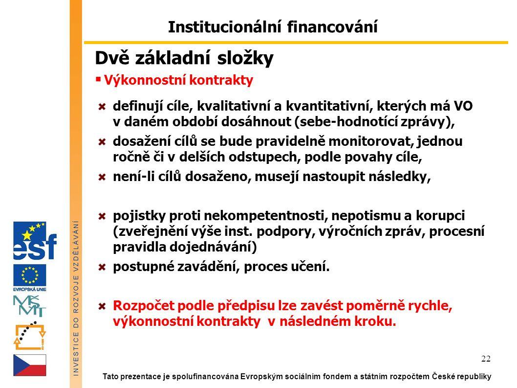 Tato prezentace je spolufinancována Evropským sociálním fondem a státním rozpočtem České republiky 22 Institucionální financování Dvě základní složky  Výkonnostní kontrakty definují cíle, kvalitativní a kvantitativní, kterých má VO v daném období dosáhnout (sebe-hodnotící zprávy), dosažení cílů se bude pravidelně monitorovat, jednou ročně či v delších odstupech, podle povahy cíle, není-li cílů dosaženo, musejí nastoupit následky, pojistky proti nekompetentnosti, nepotismu a korupci (zveřejnění výše inst.