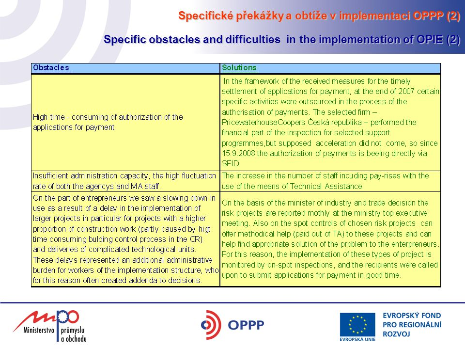Specifické překážky a obtíže v implementaci OPPP (2) Specific obstacles and difficulties in the implementation of OPIE (2)