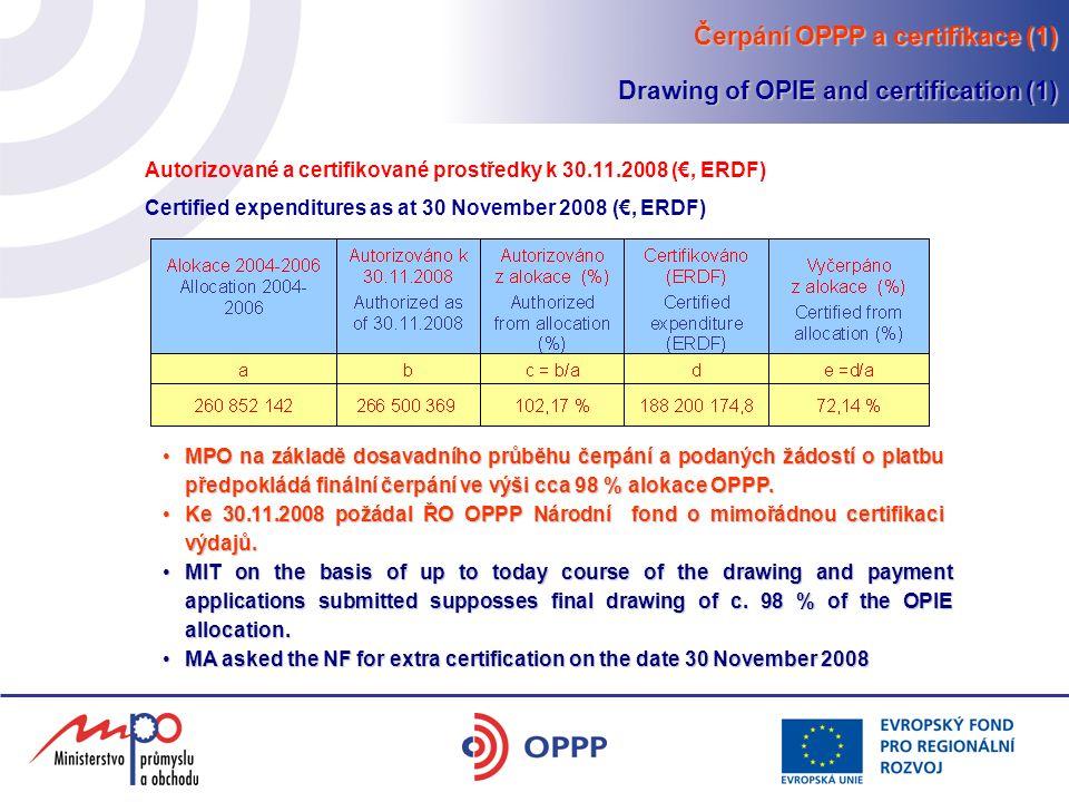 Čerpání OPPP a certifikace (1) Drawing of OPIE and certification (1) MPO na základě dosavadního průběhu čerpání a podaných žádostí o platbu předpokládá finální čerpání ve výši cca 98 % alokace OPPP.MPO na základě dosavadního průběhu čerpání a podaných žádostí o platbu předpokládá finální čerpání ve výši cca 98 % alokace OPPP.