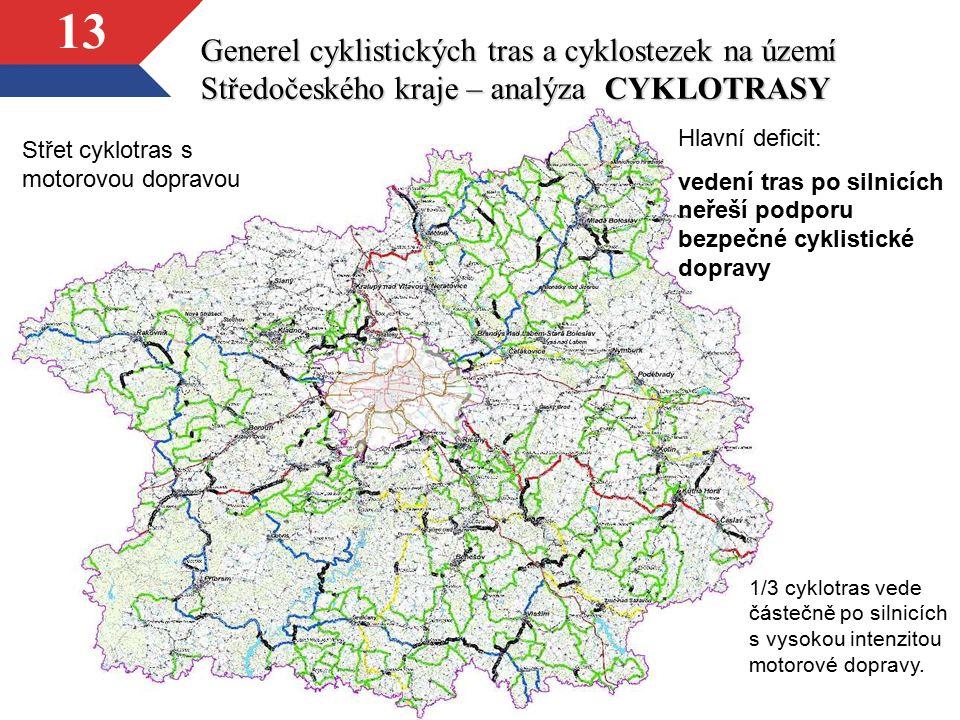 13 Generel cyklistických tras a cyklostezek na území Středočeského kraje – analýza CYKLOTRASY 1/3 cyklotras vede částečně po silnicích s vysokou inten