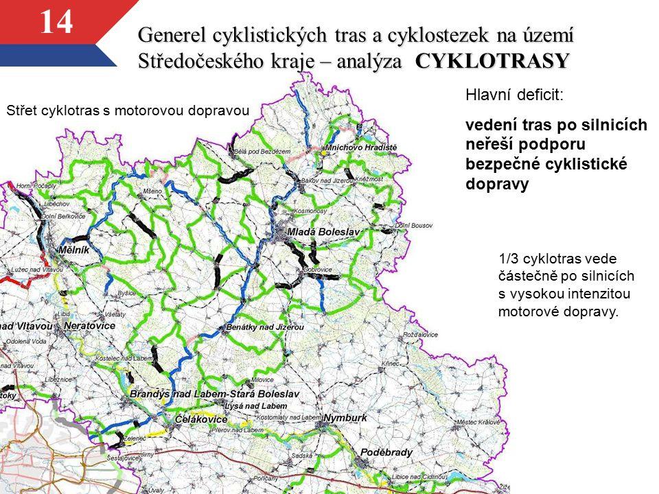 14 Generel cyklistických tras a cyklostezek na území Středočeského kraje – analýza CYKLOTRASY 1/3 cyklotras vede částečně po silnicích s vysokou inten