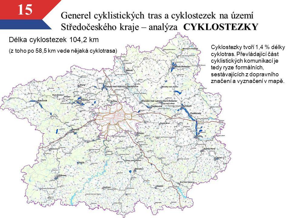 15 Generel cyklistických tras a cyklostezek na území Středočeského kraje – analýza CYKLOSTEZKY Délka cyklostezek 104,2 km (z toho po 58,5 km vede něja
