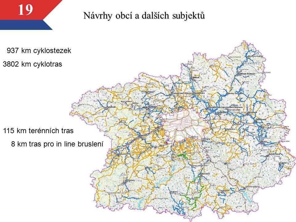 19 Návrhy obcí a dalších subjektů 937 km cyklostezek 3802 km cyklotras 115 km terénních tras 8 km tras pro in line bruslení