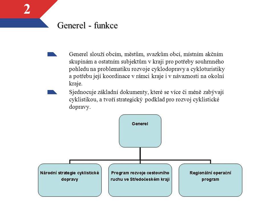 2 Generel - funkce Generel slouží obcím, městům, svazkům obcí, místním akčním skupinám a ostatním subjektům v kraji pro potřeby souhrnného pohledu na
