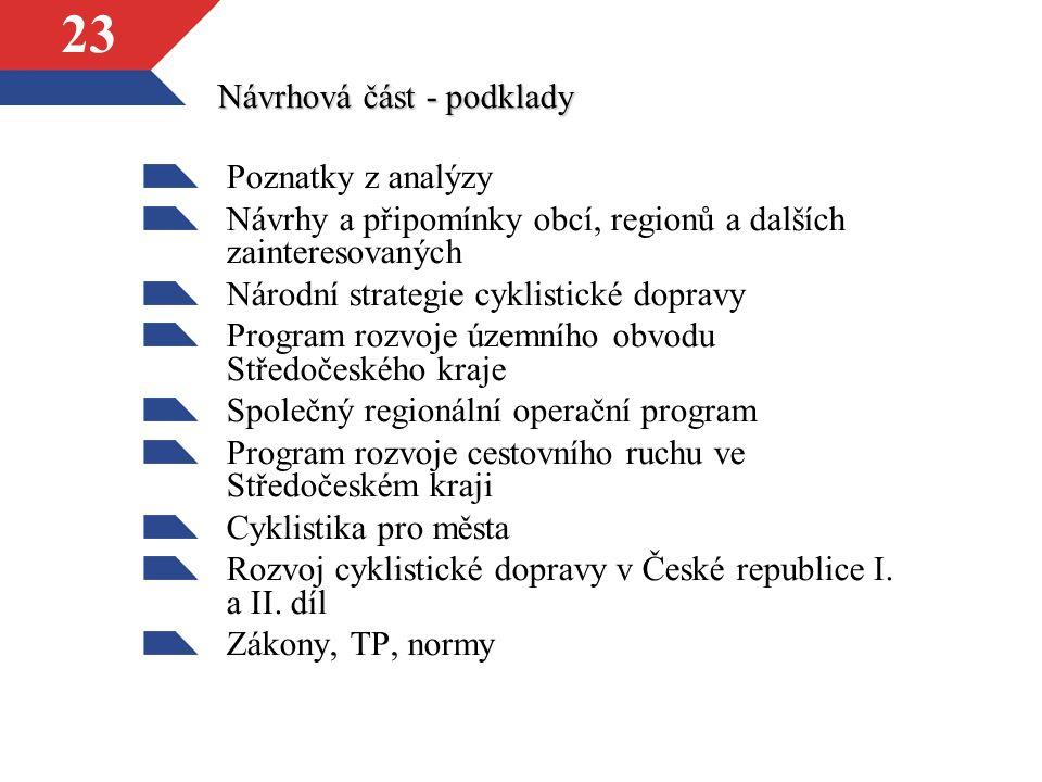 23 Návrhová část - podklady Poznatky z analýzy Návrhy a připomínky obcí, regionů a dalších zainteresovaných Národní strategie cyklistické dopravy Prog