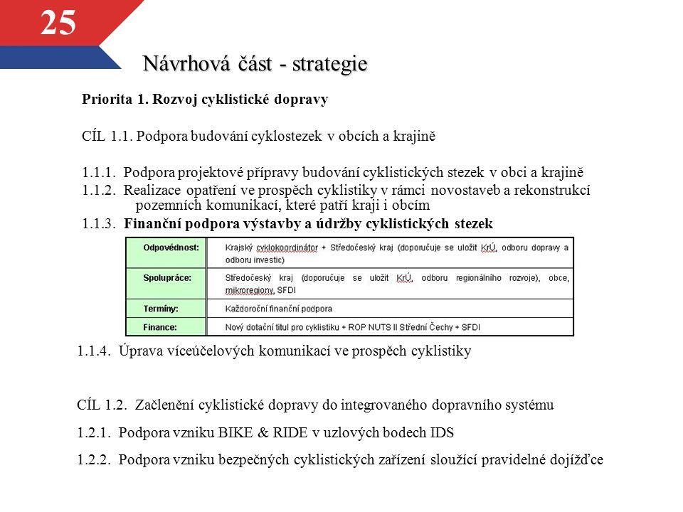 25 Návrhová část - strategie Priorita 1. Rozvoj cyklistické dopravy CÍL 1.1. Podpora budování cyklostezek v obcích a krajině 1.1.1. Podpora projektové