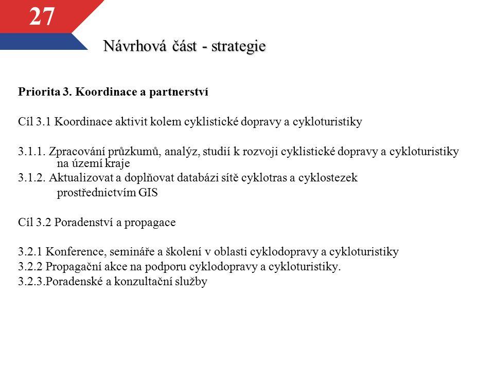 27 Návrhová část - strategie Priorita 3. Koordinace a partnerství Cíl 3.1 Koordinace aktivit kolem cyklistické dopravy a cykloturistiky 3.1.1. Zpracov