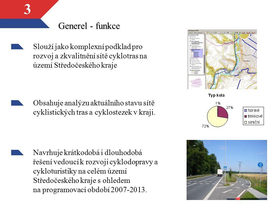 3 Generel - funkce Slouží jako komplexní podklad pro rozvoj a zkvalitnění sítě cyklotras na území Středočeského kraje Obsahuje analýzu aktuálního stav