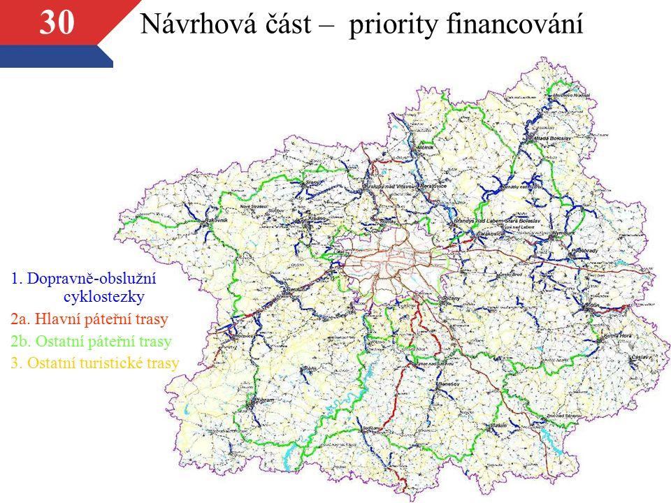 30 Návrhová část – priority financování 1. Dopravně-obslužní cyklostezky 2a. Hlavní páteřní trasy 2b. Ostatní páteřní trasy 3. Ostatní turistické tras