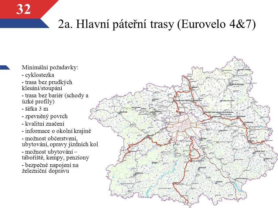32 2a. Hlavní páteřní trasy (Eurovelo 4&7) Minimální požadavky: - cyklostezka - trasa bez prudkých klesání/stoupání - trasa bez bariér (schody a úzké