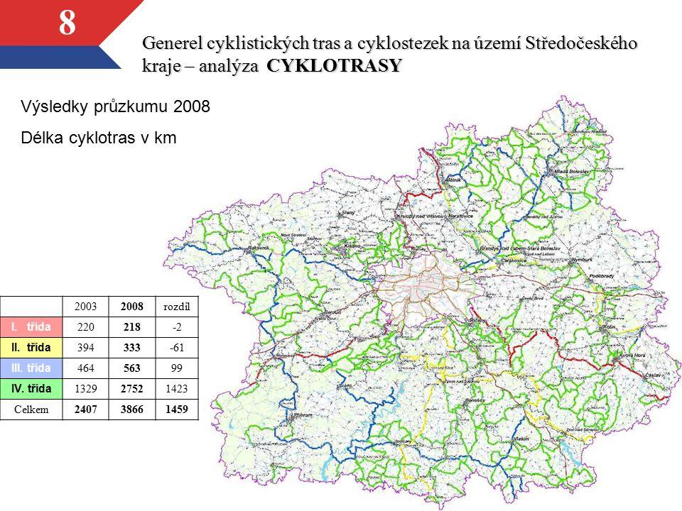 8 Generel cyklistických tras a cyklostezek na území Středočeského kraje – analýza CYKLOTRASY 20032008rozdíl I. třída 220218-2 II. třída 394333-61 III.